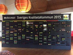 Sveriges kvalitetskommun